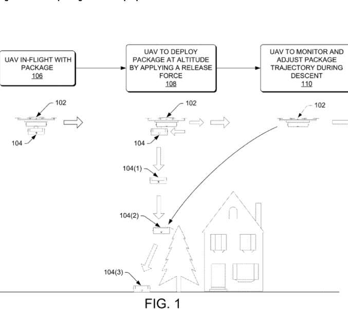 Amazon's New Patent Shows Packages Falling from the Sky