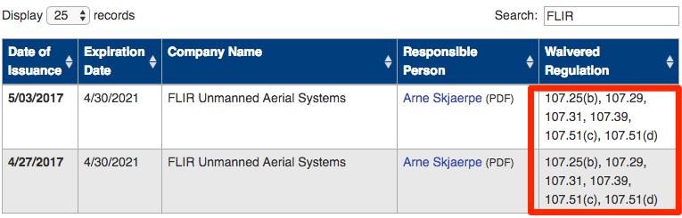 flir-107-waivers-drones