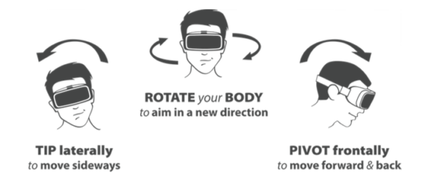 New FPV Technology Tackles the Motion Sickness Challenge