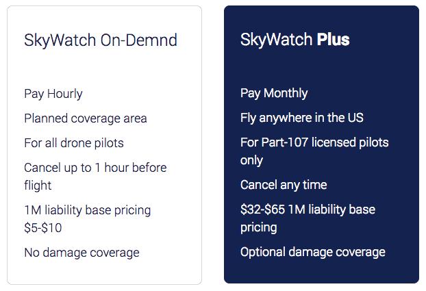 skywatch-comparison