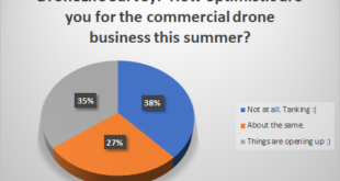 DRONELIFE Minute Survey: How Optimistic are Drone Companies …