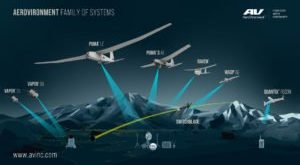 AeroVironment Financials Flying High in the Drone World